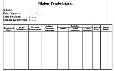 Panduan Pengembangan Silabus Pembelajaran untuk SD / MI