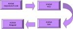 Langkah-Langkah Penyusunan Kriteria Ketuntasan Minimal (KKM) Sekolah Dasar